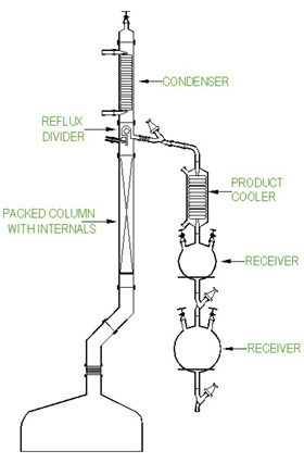 Distillation Assembly On Glass Lined Reactor